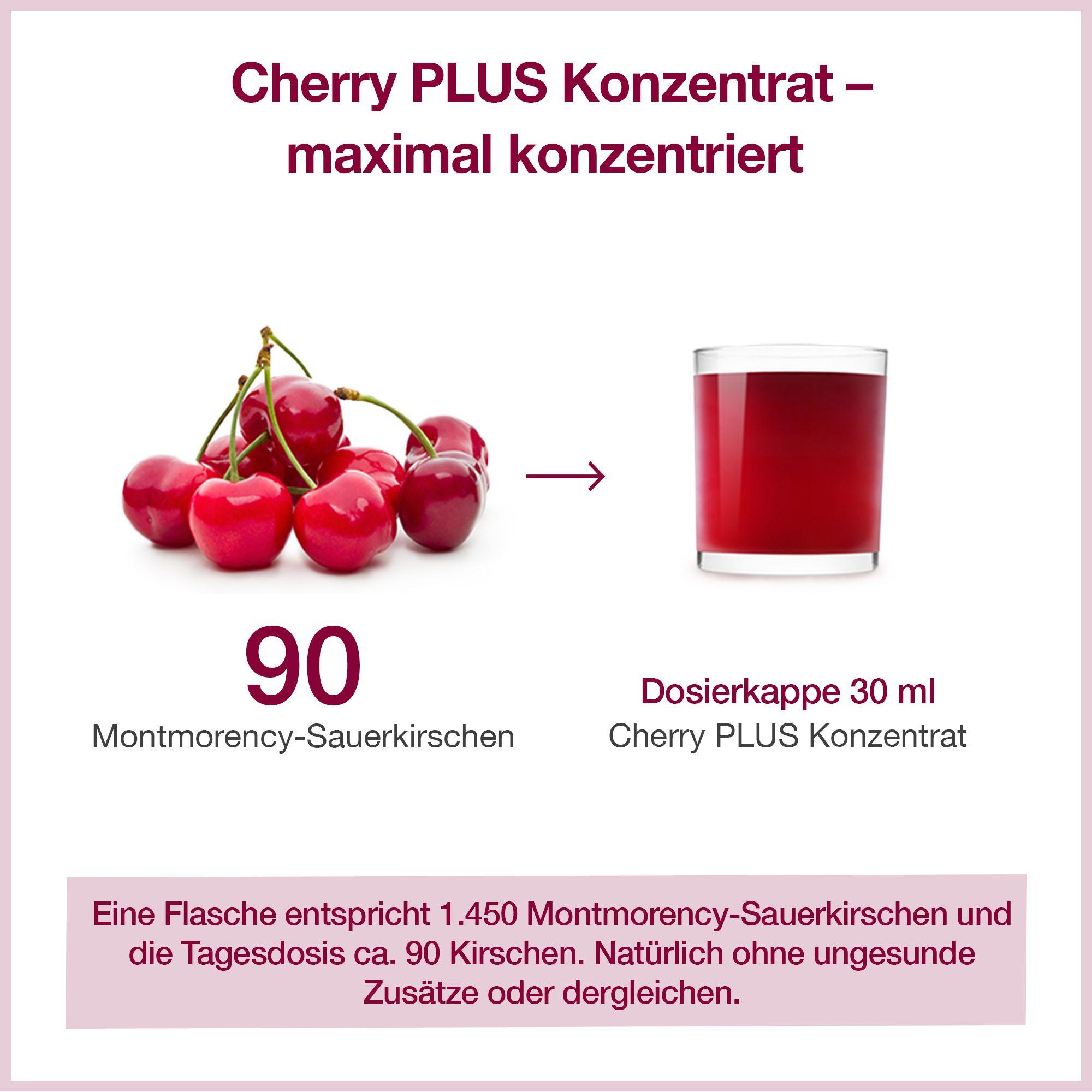 CHERRY PLUS® - Montmorency-Sauerkirsch-Konzentrat